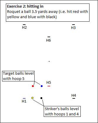 Exercise 2 - Hitting-In